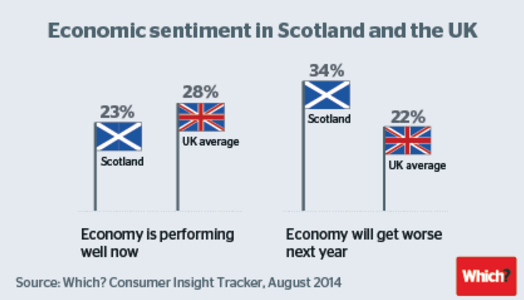 Large_economic_sentiment_in_scotland_and_the_uk-01__1_